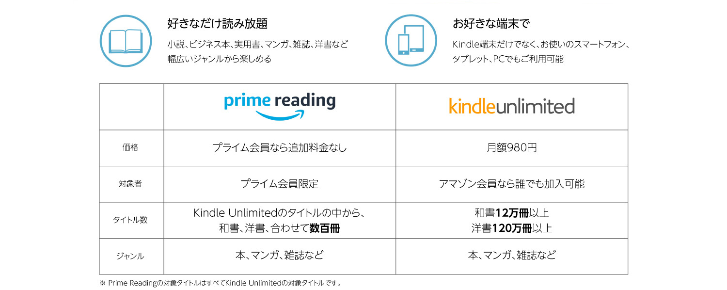 Kindle Unlimited/Prime Readingの違い